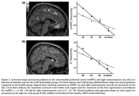 Greenberg et al 2013