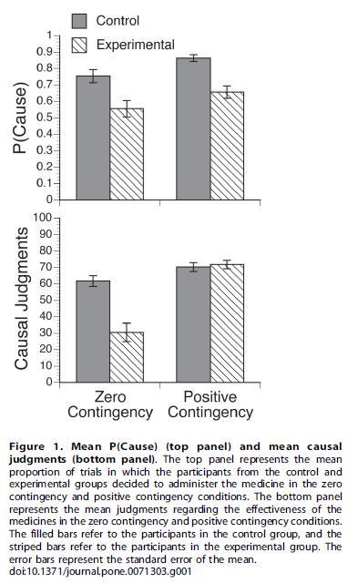 Fuente: Barberia et al., 2013