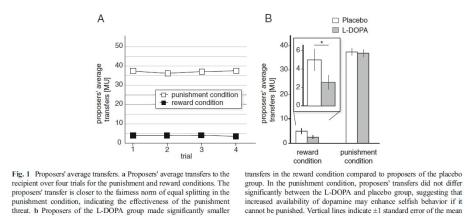 Fuente: Pedroni et al. 2013
