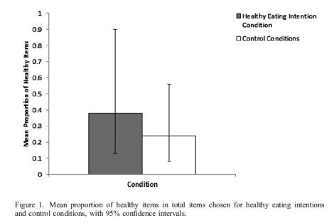 Fuente: Wood et al., 2013
